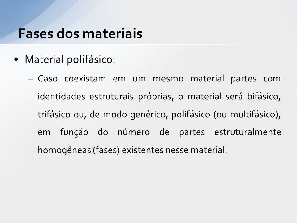 Fases dos materiais Material polifásico: –Caso coexistam em um mesmo material partes com identidades estruturais próprias, o material será bifásico, t
