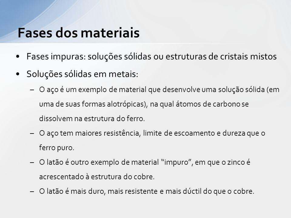 Fases impuras: soluções sólidas ou estruturas de cristais mistos Soluções sólidas em metais: –O aço é um exemplo de material que desenvolve uma soluçã