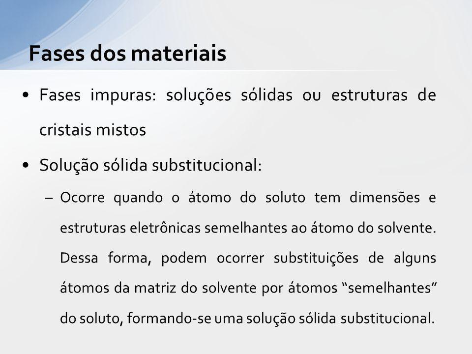 Fases impuras – exemplo de solução sólida em metal do tipo substitucional: Fases dos materiais Solução sólida substitucional característica do latão, em que se têm os átomos de zinco (soluto) substituindo, de forma aleatória, os átomos de cobre do solvente (VAN VLACK, 1970)