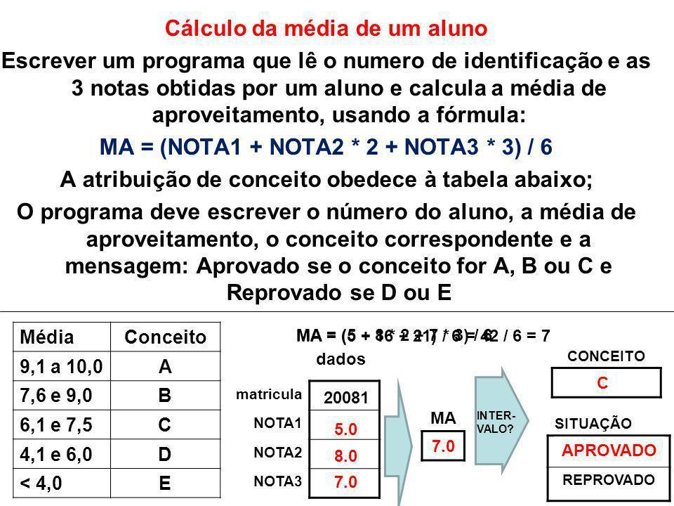 Cálculo da média de um aluno Escrever um programa que lê o numero de identificação e as 3 notas obtidas por um aluno e calcula a média de aproveitamento, usando a fórmula: MA = (NOTA1 + NOTA2 * 2 + NOTA3 * 3) / 6 A atribuição de conceito obedece à tabela abaixo; O programa deve escrever o número do aluno, a média de aproveitamento, o conceito correspondente e a mensagem: Aprovado se o conceito for A, B ou C e Reprovado se D ou E MédiaConceito 9,1 a 10,0A 7,6 e 9,0B 6,1 e 7,5C 4,1 e 6,0D < 4,0E dados matricula NOTA1 NOTA2 NOTA3 MA MA = (5 + 8 * 2 + 7 * 3) / 6 CONCEITO SITUAÇÃO APROVADO REPROVADO MA = (5 + 16 + 21) / 6 = 42 / 6 = 7 INTER- VALO.