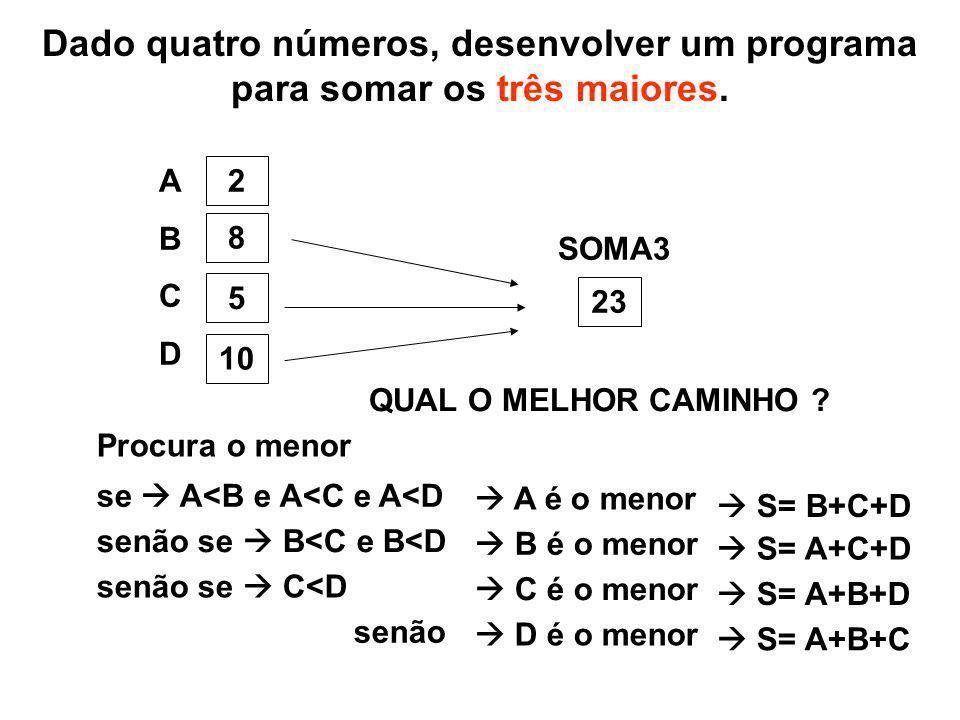 Dado quatro números, desenvolver um programa para somar os três maiores. ABCDABCD 2 8 5 10 SOMA3 23 Procura o menor se A<B e A<C e A<D A é o menor sen