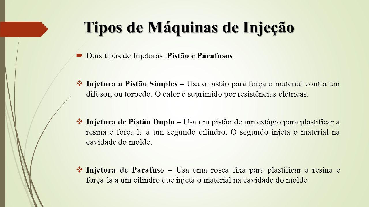 Tipos de Máquinas de Injeção Dois tipos de Injetoras: Pistão e Parafusos. Injetora a Pistão Simples – Usa o pistão para força o material contra um dif
