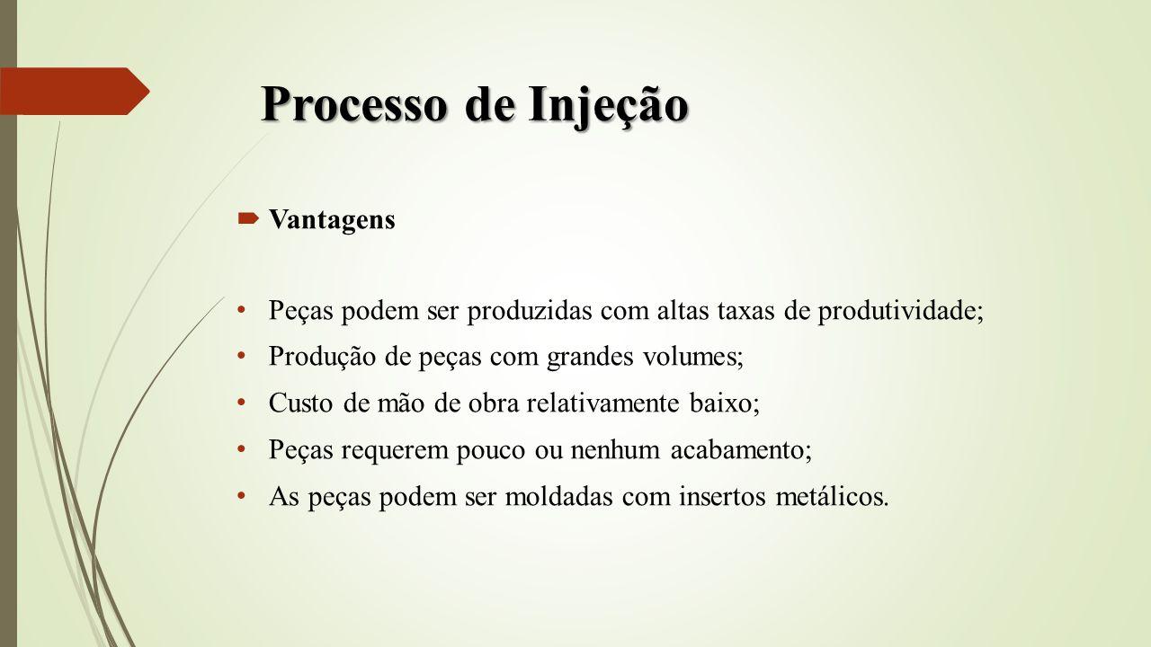 Processo de Injeção Vantagens Peças podem ser produzidas com altas taxas de produtividade; Produção de peças com grandes volumes; Custo de mão de obra