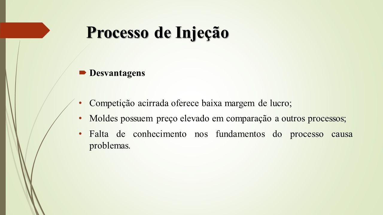Processo de Injeção Desvantagens Competição acirrada oferece baixa margem de lucro; Moldes possuem preço elevado em comparação a outros processos; Fal