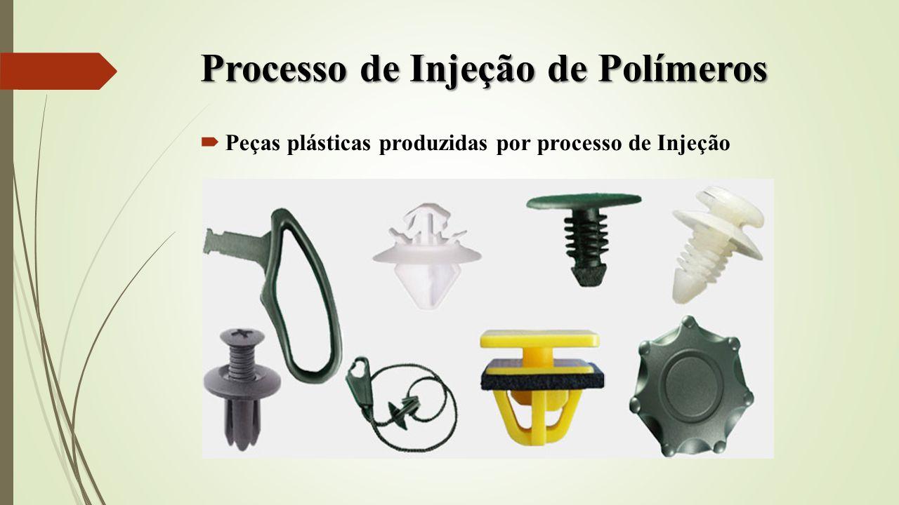 Processo de Injeção de Polímeros Peças plásticas produzidas por processo de Injeção