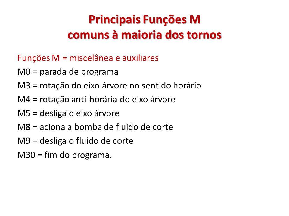 Principais Funções M comuns à maioria dos tornos Funções M = miscelânea e auxiliares M0 = parada de programa M3 = rotação do eixo árvore no sentido horário M4 = rotação anti-horária do eixo árvore M5 = desliga o eixo árvore M8 = aciona a bomba de fluido de corte M9 = desliga o fluido de corte M30 = fim do programa.
