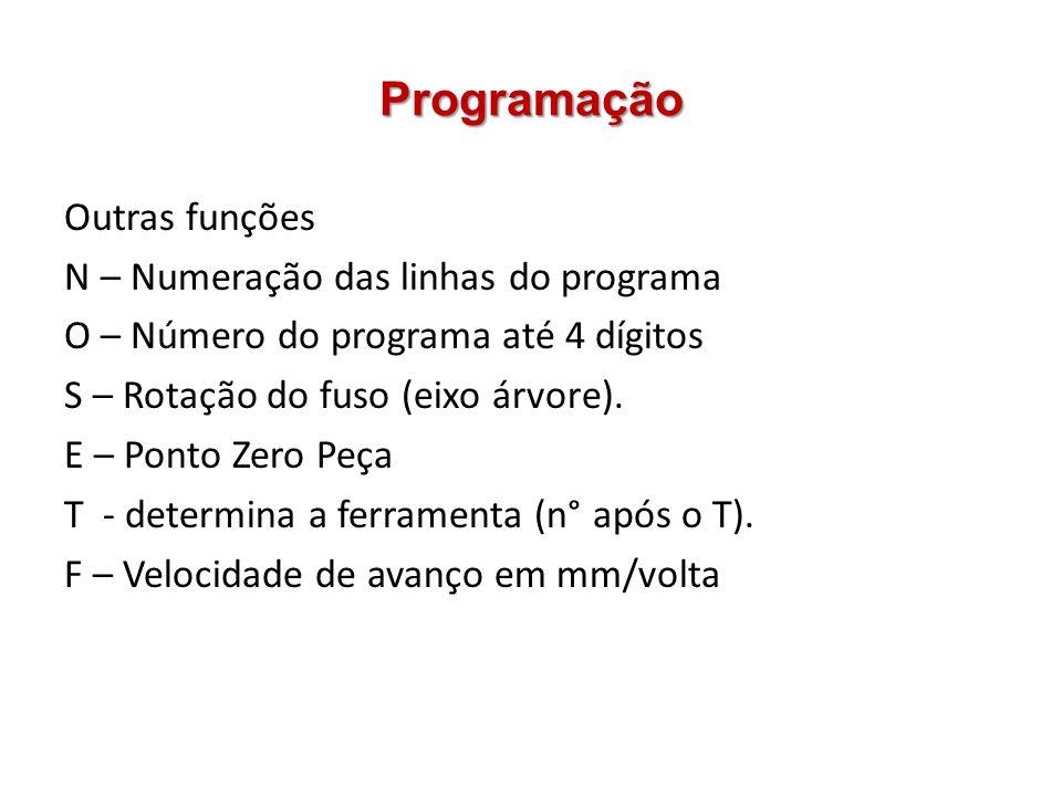 Programação Outras funções N – Numeração das linhas do programa O – Número do programa até 4 dígitos S – Rotação do fuso (eixo árvore). E – Ponto Zero
