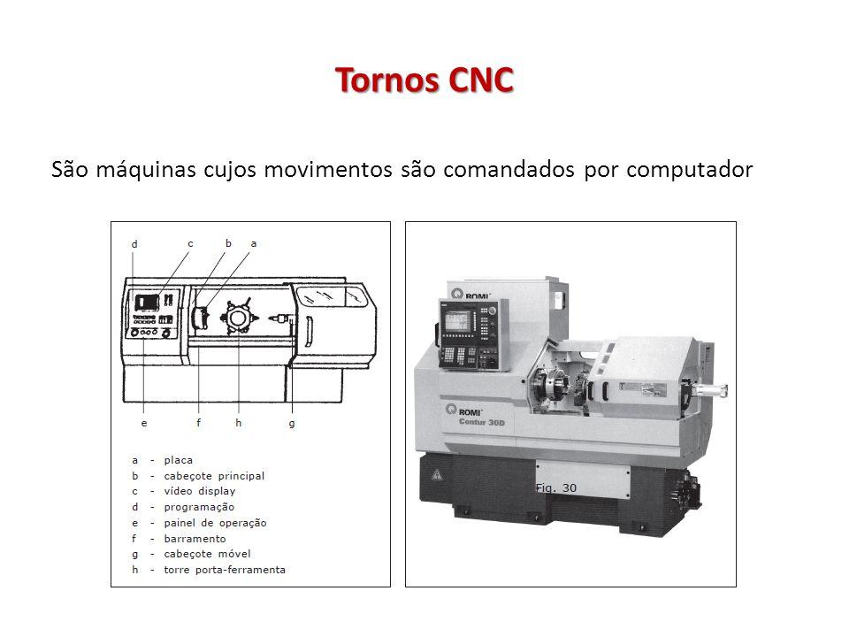 Tornos CNC São máquinas cujos movimentos são comandados por computador