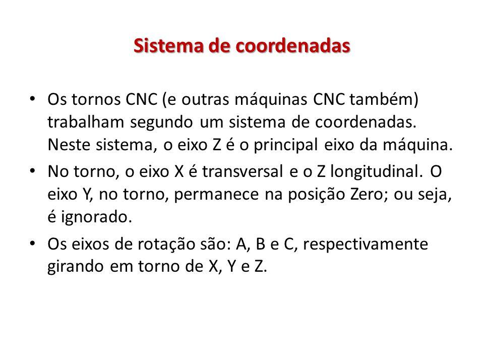 Sistema de coordenadas Os tornos CNC (e outras máquinas CNC também) trabalham segundo um sistema de coordenadas. Neste sistema, o eixo Z é o principal
