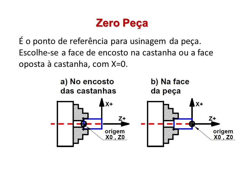 Zero Peça É o ponto de referência para usinagem da peça. Escolhe-se a face de encosto na castanha ou a face oposta à castanha, com X=0.