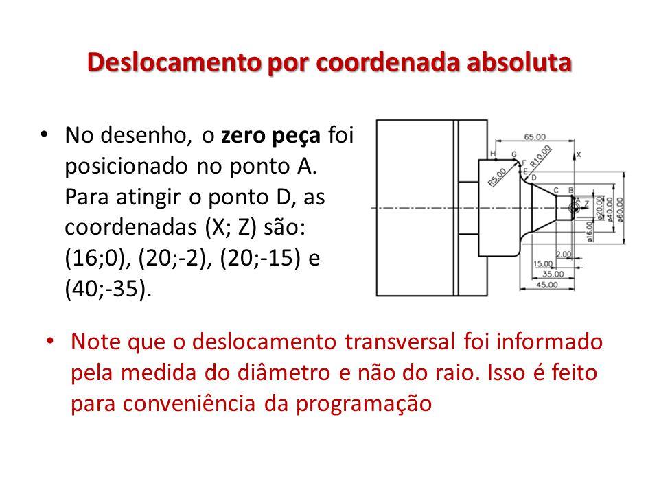 Deslocamento por coordenada absoluta No desenho, o zero peça foi posicionado no ponto A. Para atingir o ponto D, as coordenadas (X; Z) são: (16;0), (2