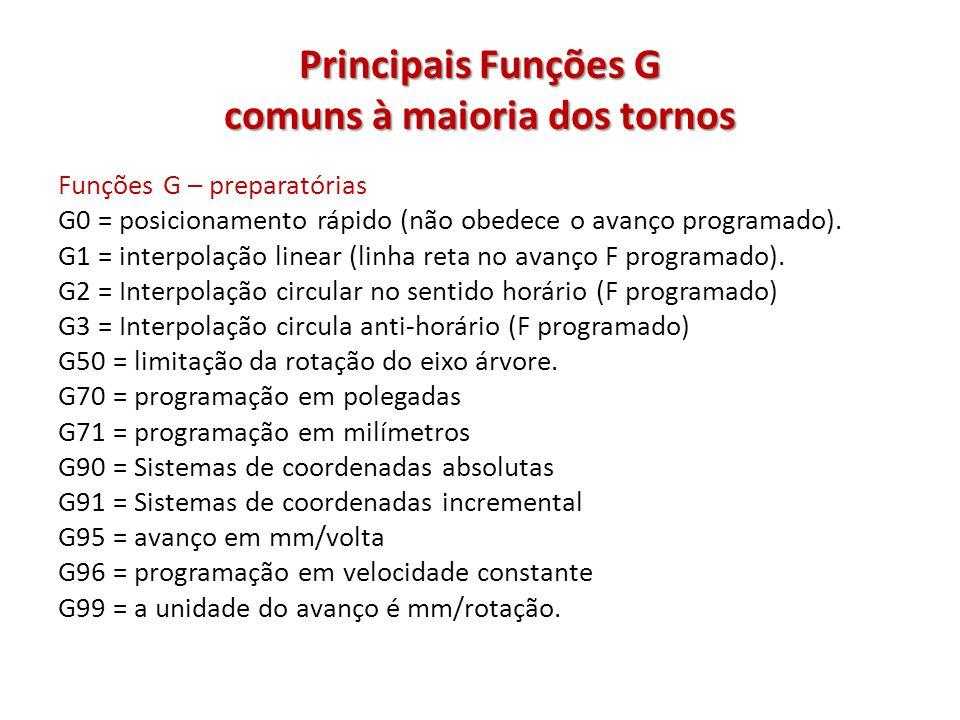 Principais Funções G comuns à maioria dos tornos Funções G – preparatórias G0 = posicionamento rápido (não obedece o avanço programado). G1 = interpol