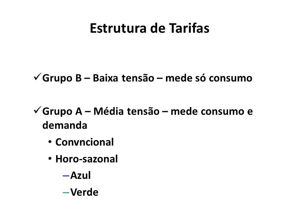 Estrutura de Tarifas Grupo B – Baixa tensão – mede só consumo Grupo A – Média tensão – mede consumo e demanda Convncional Horo-sazonal – Azul – Verde