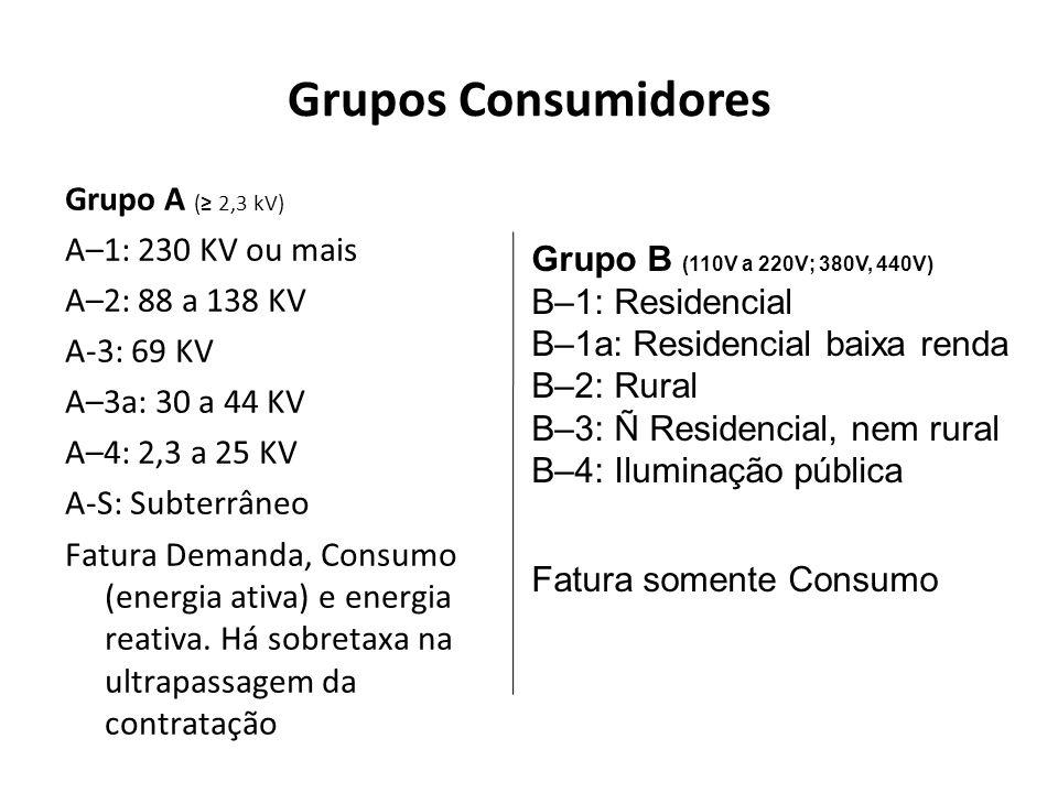 Grupos Consumidores Grupo A ( 2,3 kV) A–1: 230 KV ou mais A–2: 88 a 138 KV A-3: 69 KV A–3a: 30 a 44 KV A–4: 2,3 a 25 KV A-S: Subterrâneo Fatura Demand