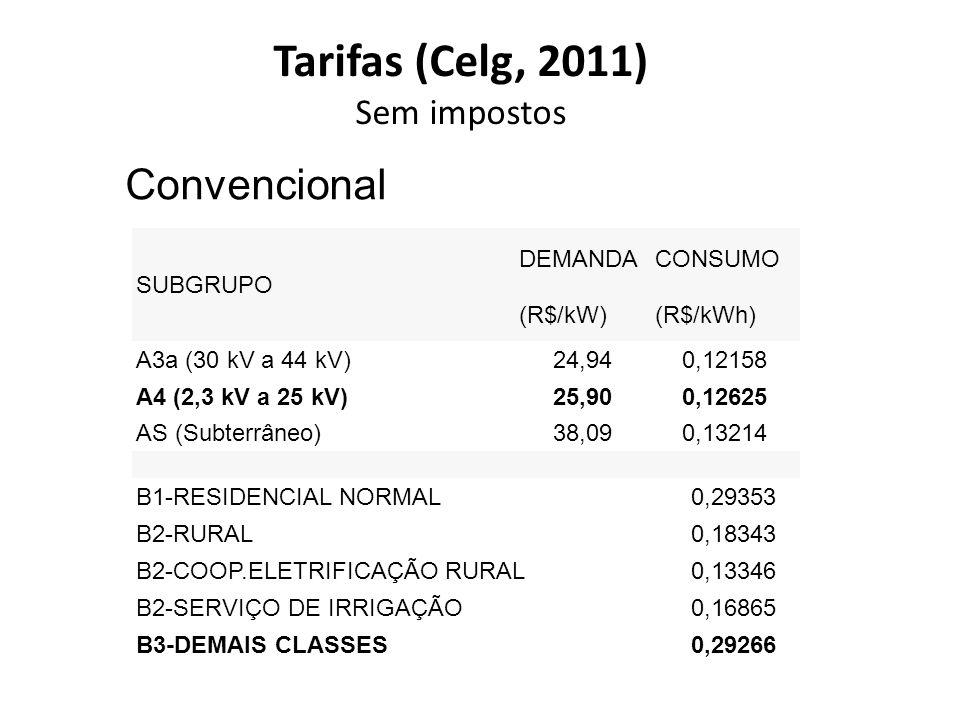 Tarifas (Celg, 2011) Sem impostos Convencional SUBGRUPO DEMANDACONSUMO (R$/kW)(R$/kWh) A3a (30 kV a 44 kV)24,940,12158 A4 (2,3 kV a 25 kV)25,900,12625