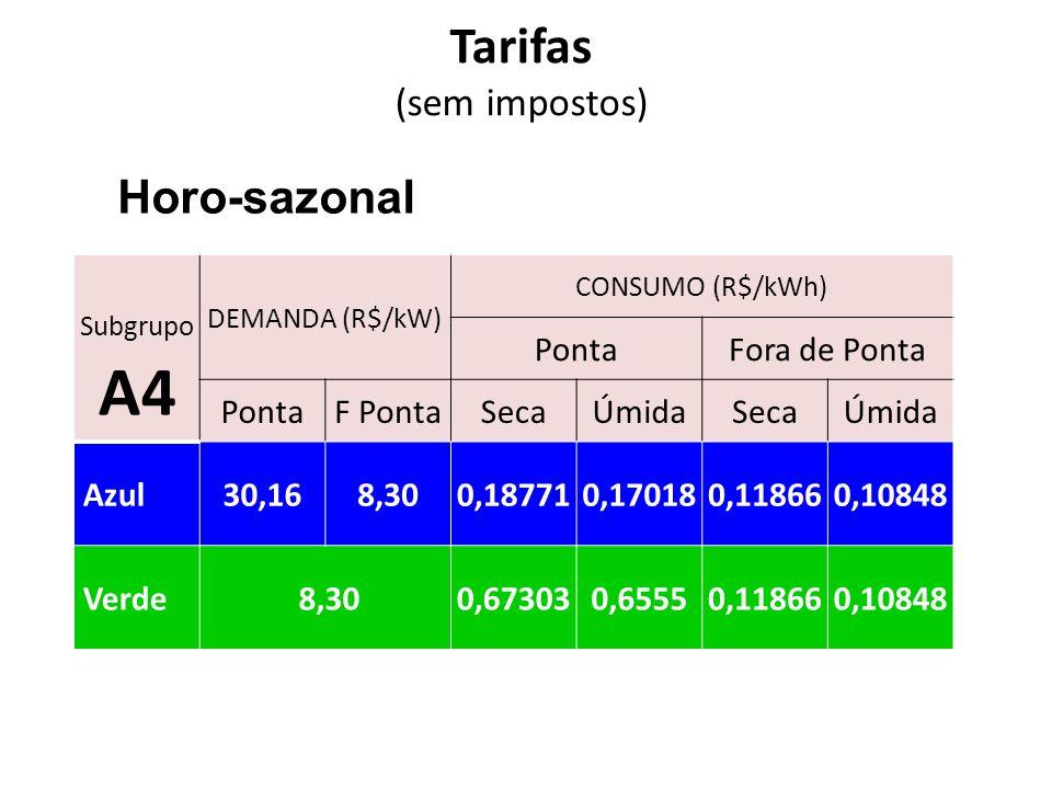 Tarifas (sem impostos) Horo-sazonal Subgrupo A4 DEMANDA (R$/kW) CONSUMO (R$/kWh) PontaFora de Ponta PontaF PontaSecaÚmidaSecaÚmida Azul30,168,300,1877