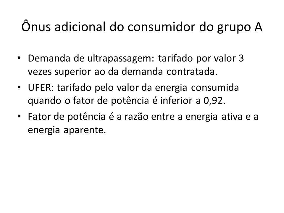Ônus adicional do consumidor do grupo A Demanda de ultrapassagem: tarifado por valor 3 vezes superior ao da demanda contratada. UFER: tarifado pelo va