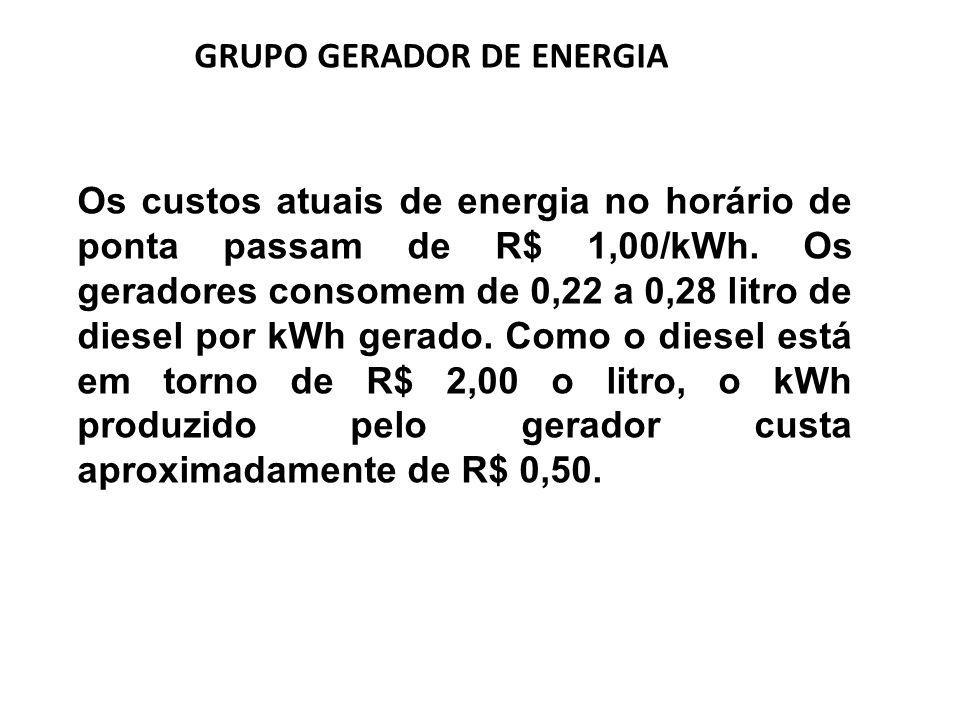 GRUPO GERADOR DE ENERGIA Os custos atuais de energia no horário de ponta passam de R$ 1,00/kWh. Os geradores consomem de 0,22 a 0,28 litro de diesel p
