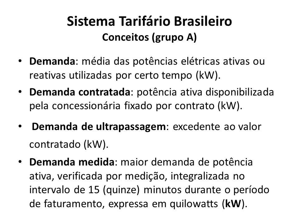 Sistema Tarifário Brasileiro Conceitos (grupo A) Demanda: média das potências elétricas ativas ou reativas utilizadas por certo tempo (kW). Demanda co