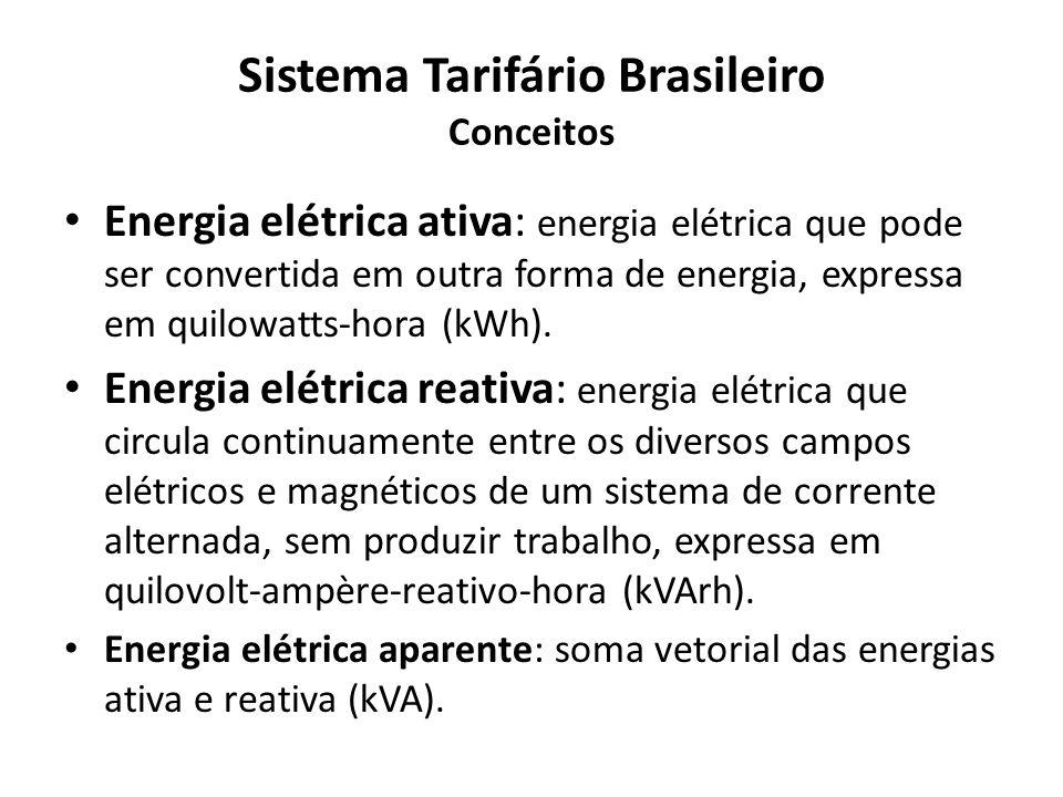 Sistema Tarifário Brasileiro Conceitos Energia elétrica ativa: energia elétrica que pode ser convertida em outra forma de energia, expressa em quilowa