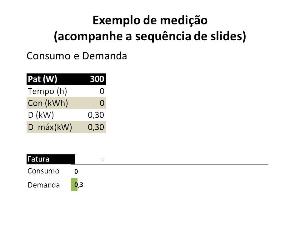 Exemplo de medição (acompanhe a sequência de slides) Consumo e Demanda