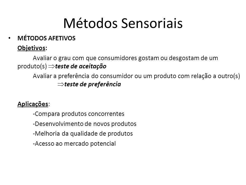 Métodos Sensoriais MÉTODOS AFETIVOS Objetivos: Avaliar o grau com que consumidores gostam ou desgostam de um produto(s) teste de aceitação Avaliar a preferência do consumidor ou um produto com relação a outro(s) teste de preferência Aplicações: -Compara produtos concorrentes -Desenvolvimento de novos produtos -Melhoria da qualidade de produtos -Acesso ao mercado potencial