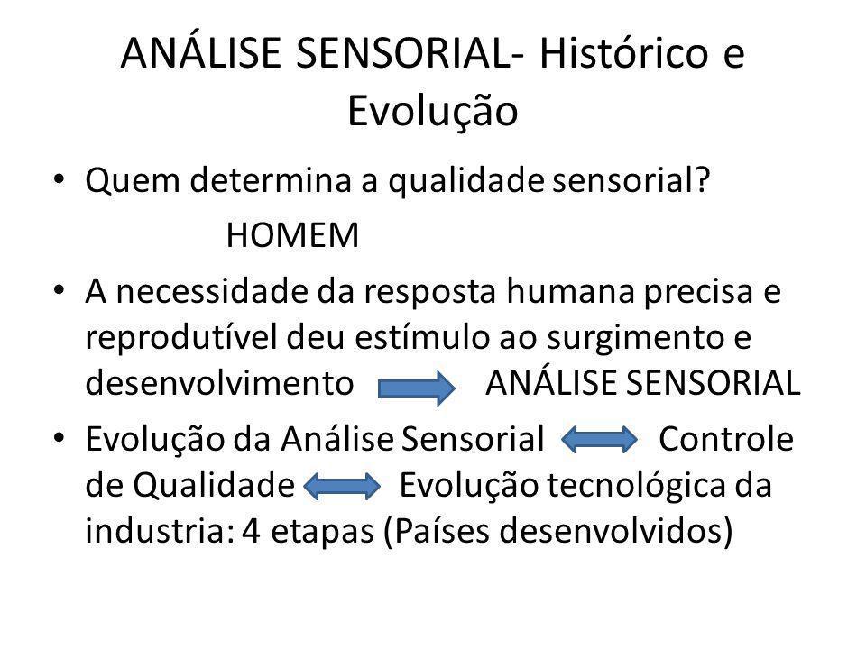 ANÁLISE SENSORIAL- Histórico e Evolução Quem determina a qualidade sensorial.