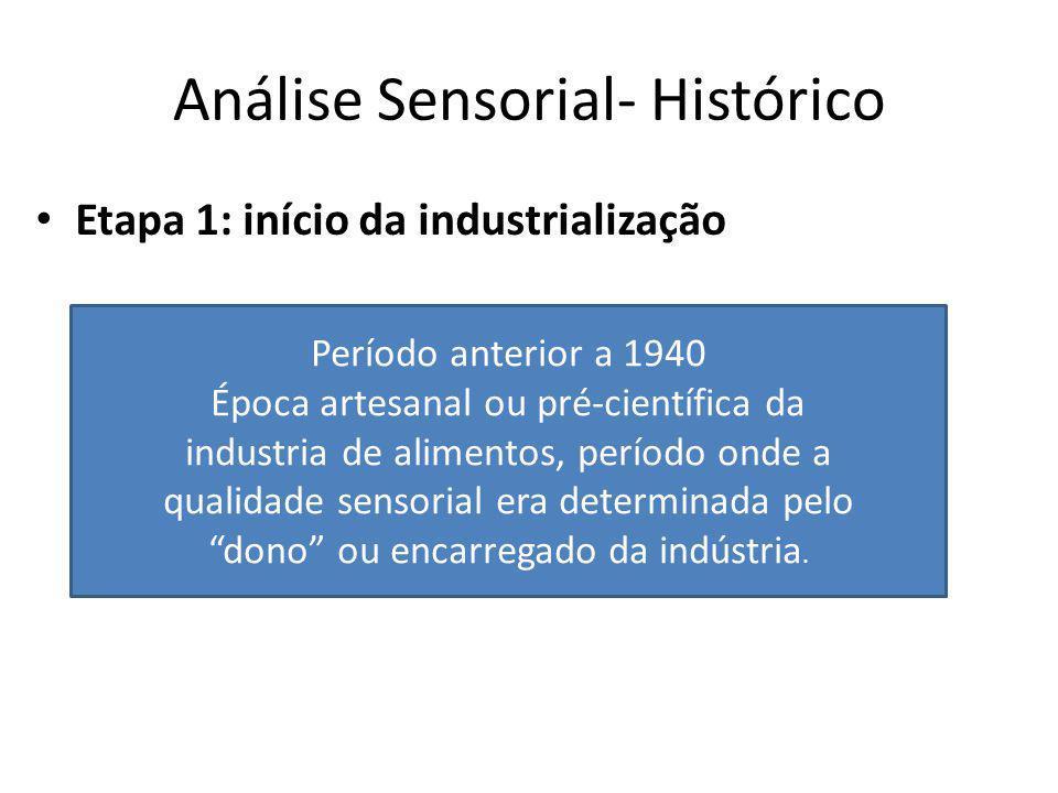 Análise Sensorial- Histórico Etapa 1: início da industrialização Período anterior a 1940 Época artesanal ou pré-científica da industria de alimentos, período onde a qualidade sensorial era determinada pelo dono ou encarregado da indústria.