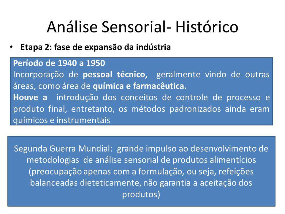Análise Sensorial- Histórico Etapa 2: fase de expansão da indústria Surgiram: – metodologias mais elaboradas; – utilização de delineamento experimental mais apropriado e – técnicas mais refinadas de análise dos resultados.