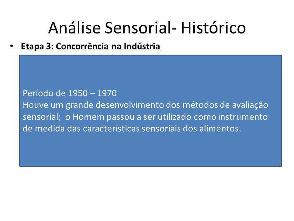 Análise Sensorial- Histórico Etapa 3: Concorrência na Indústria Período de 1950 – 1970 Houve um grande desenvolvimento dos métodos de avaliação sensorial; o Homem passou a ser utilizado como instrumento de medida das características sensoriais dos alimentos.