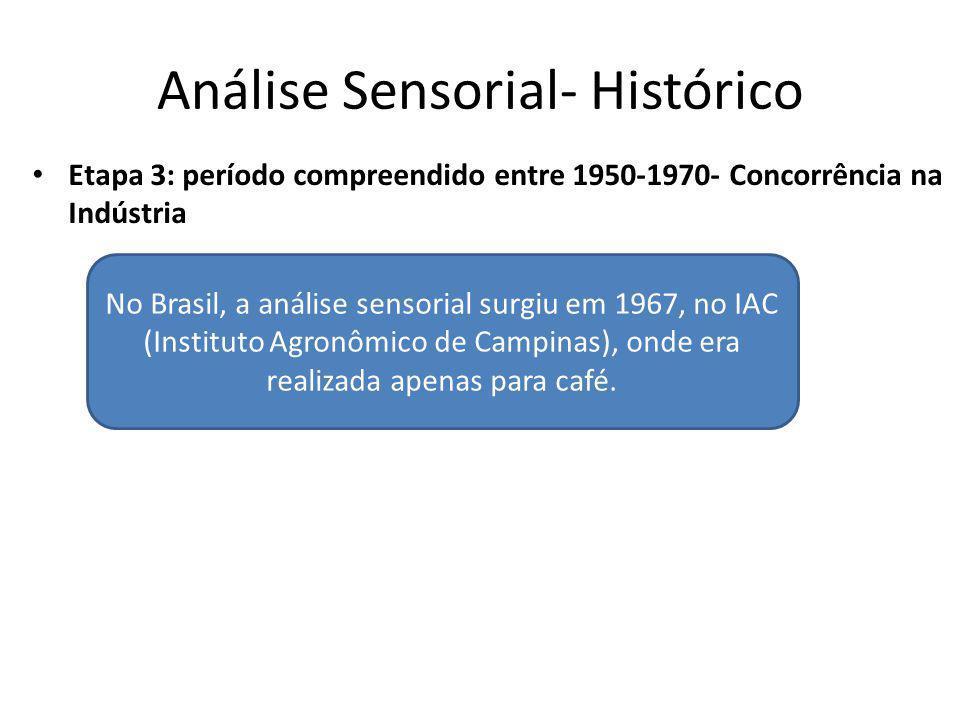 Análise Sensorial- Histórico Etapa 3: período compreendido entre 1950-1970- Concorrência na Indústria No Brasil, a análise sensorial surgiu em 1967, no IAC (Instituto Agronômico de Campinas), onde era realizada apenas para café.