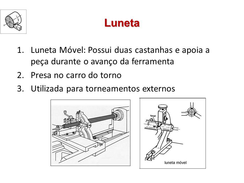 Luneta 1.Luneta Móvel: Possui duas castanhas e apoia a peça durante o avanço da ferramenta 2.Presa no carro do torno 3.Utilizada para torneamentos ext