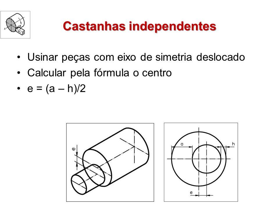 Castanhas independentes Usinar peças com eixo de simetria deslocado Calcular pela fórmula o centro e = (a – h)/2
