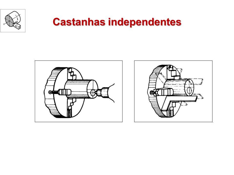 Castanhas independentes