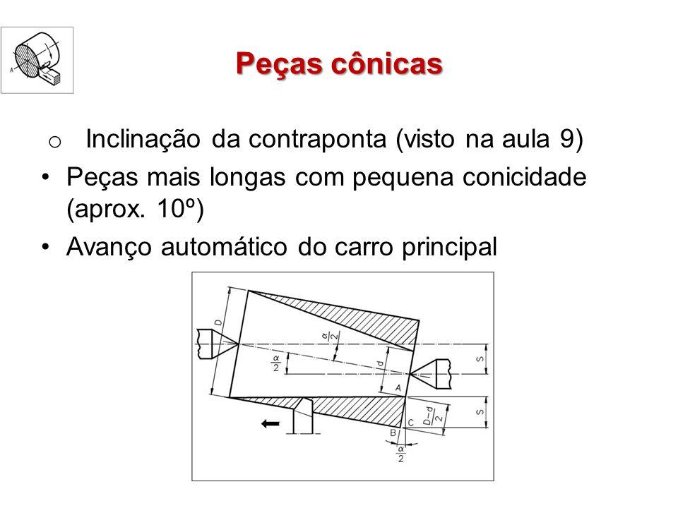 o Inclinação da contraponta (visto na aula 9) Peças mais longas com pequena conicidade (aprox. 10º) Avanço automático do carro principal