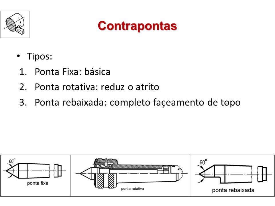 Contrapontas Tipos: 1.Ponta Fixa: básica 2.Ponta rotativa: reduz o atrito 3.Ponta rebaixada: completo façeamento de topo
