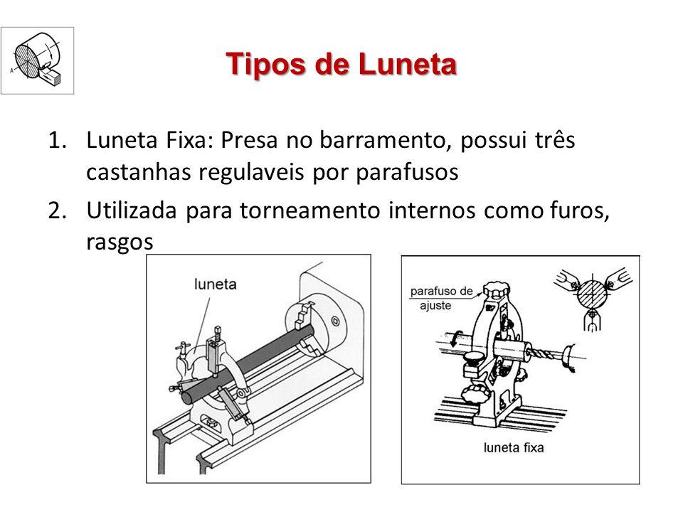 Tipos de Luneta 1.Luneta Fixa: Presa no barramento, possui três castanhas regulaveis por parafusos 2.Utilizada para torneamento internos como furos, r