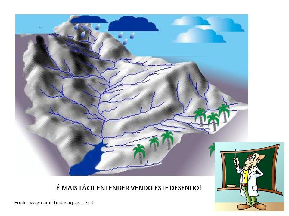Fonte: www.caminhodasaguas.ufsc.br É MAIS FÁCIL ENTENDER VENDO ESTE DESENHO!
