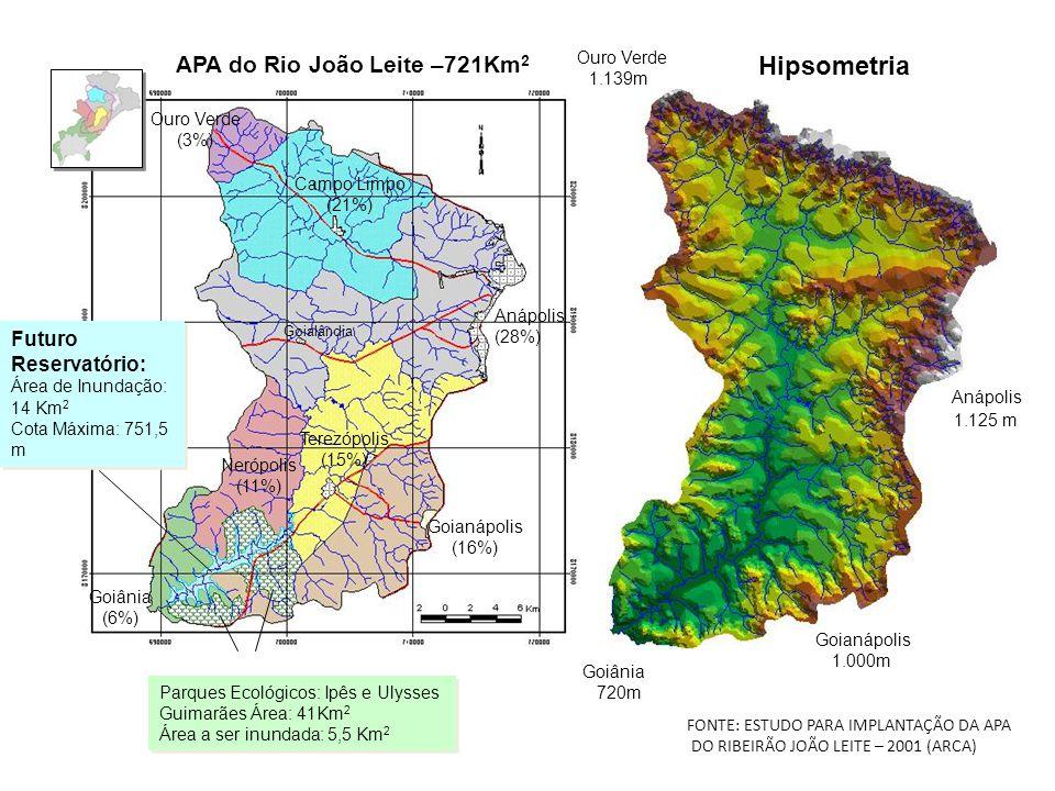 Anápolis (28%) Campo Limpo (21%) Goialândia Terezópolis (15%) Goianápolis (16%) Futuro Reservatório: Área de Inundação: 14 Km 2 Cota Máxima: 751,5 m F