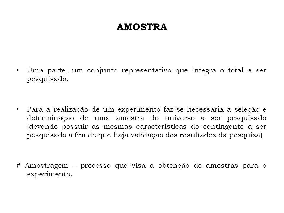 AMOSTRA Uma parte, um conjunto representativo que integra o total a ser pesquisado. Para a realização de um experimento faz-se necessária a seleção e