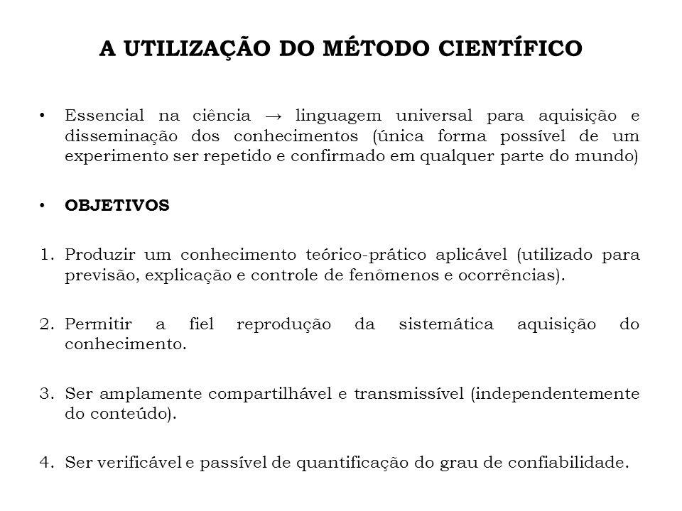A UTILIZAÇÃO DO MÉTODO CIENTÍFICO Essencial na ciência linguagem universal para aquisição e disseminação dos conhecimentos (única forma possível de um