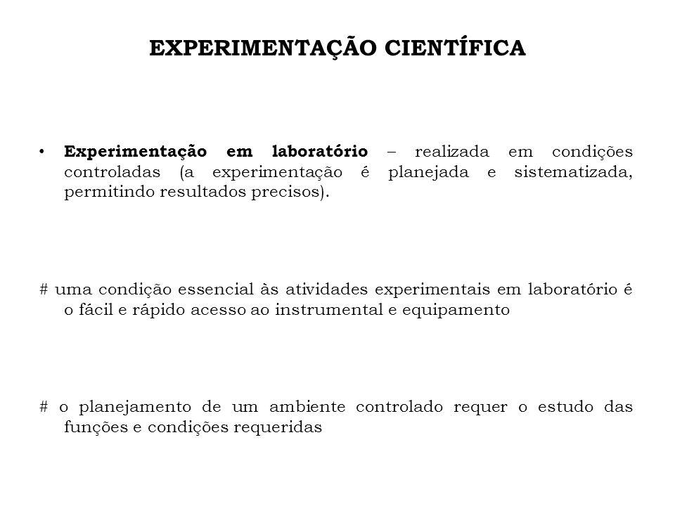 EXPERIMENTAÇÃO CIENTÍFICA Experimentação em laboratório – realizada em condições controladas (a experimentação é planejada e sistematizada, permitindo