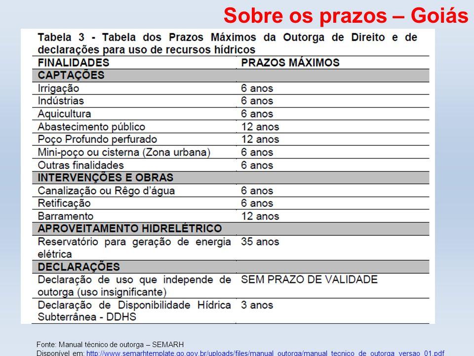 Sobre os prazos – Goiás Fonte: Manual técnico de outorga – SEMARH Disponível em: http://www.semarhtemplate.go.gov.br/uploads/files/manual_outorga/manu