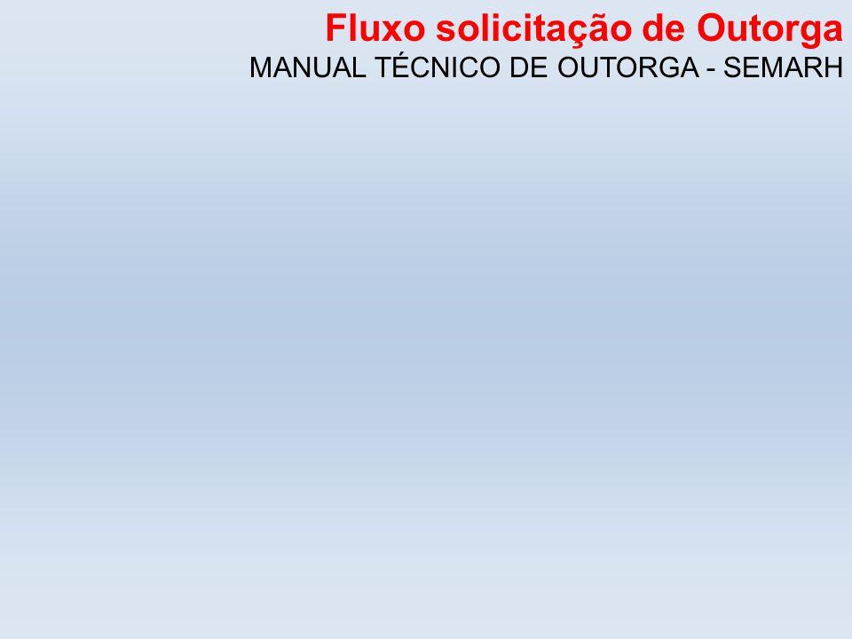 Fluxo solicitação de Outorga MANUAL TÉCNICO DE OUTORGA - SEMARH