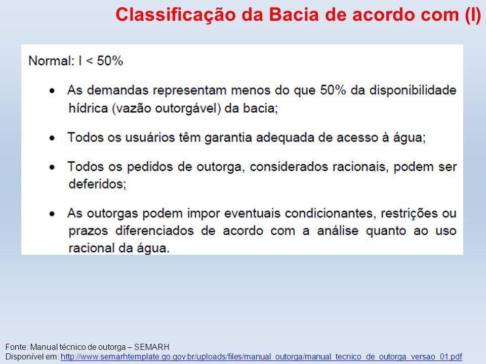 Fonte: Manual técnico de outorga – SEMARH Disponível em: http://www.semarhtemplate.go.gov.br/uploads/files/manual_outorga/manual_tecnico_de_outorga_ve
