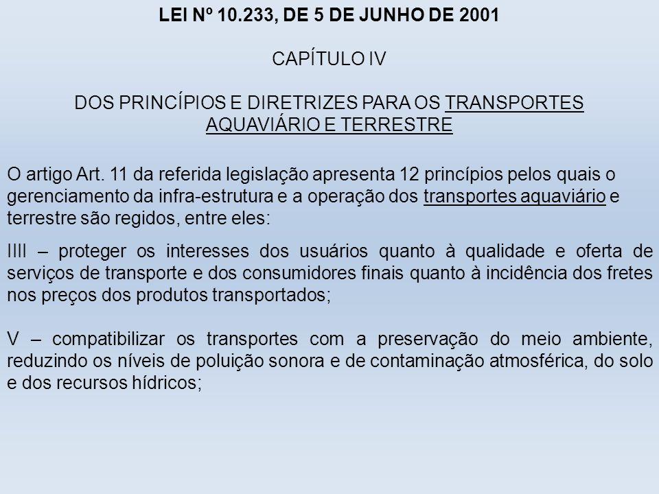 LEI Nº 10.233, DE 5 DE JUNHO DE 2001 CAPÍTULO IV DOS PRINCÍPIOS E DIRETRIZES PARA OS TRANSPORTES AQUAVIÁRIO E TERRESTRE O artigo Art. 11 da referida l