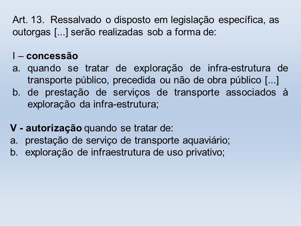 Art. 13. Ressalvado o disposto em legislação específica, as outorgas [...] serão realizadas sob a forma de: I – concessão a.quando se tratar de explor