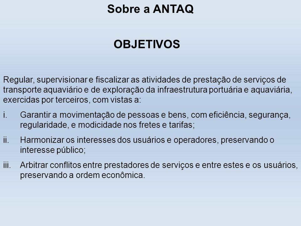 Sobre a ANTAQ Regular, supervisionar e fiscalizar as atividades de prestação de serviços de transporte aquaviário e de exploração da infraestrutura po