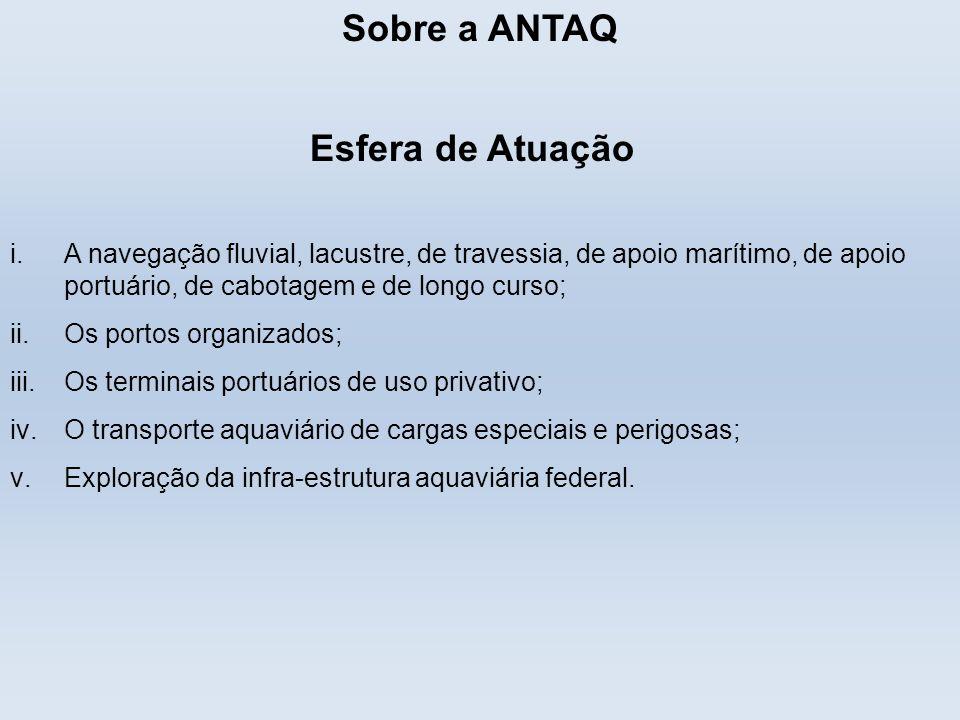 Sobre a ANTAQ i.A navegação fluvial, lacustre, de travessia, de apoio marítimo, de apoio portuário, de cabotagem e de longo curso; ii.Os portos organi