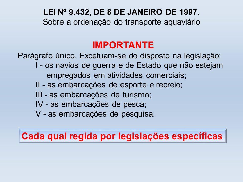 LEI Nº 9.432, DE 8 DE JANEIRO DE 1997. Sobre a ordenação do transporte aquaviário IMPORTANTE Parágrafo único. Excetuam-se do disposto na legislação: I